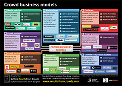 Crowd_Business_Models-1