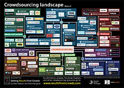 Crowdsourcing_Landscape_v2