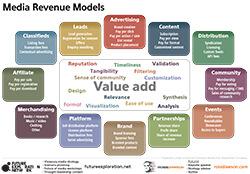 Media_Revenue_Framework