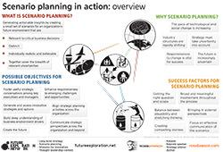 ScenarioPlanningInAction-1