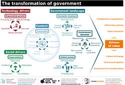 TheTransformationofGovernment
