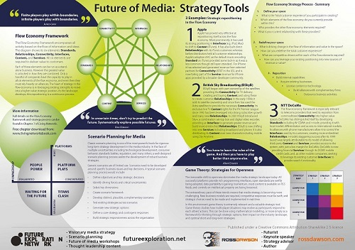 Media_Strategy_Tools_500w.jpg