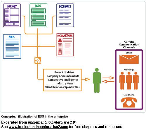 RSS_diagram.jpg