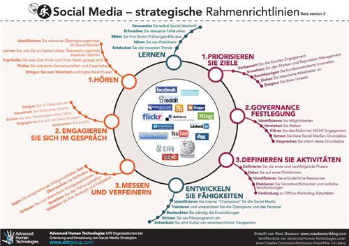 SMSframework_German_500w.jpg