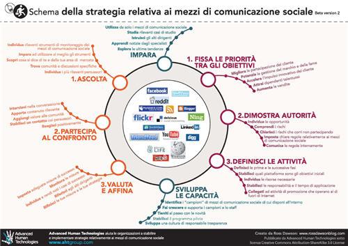 SMSframework_Italian_500w.jpg