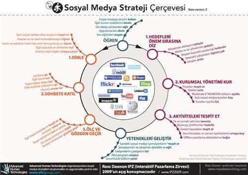 SMSframework_Turkish_500w.jpg