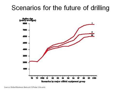 Scenarios_drilling_before.jpg