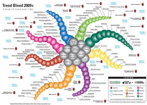 TrendBlend2009_500w.jpg
