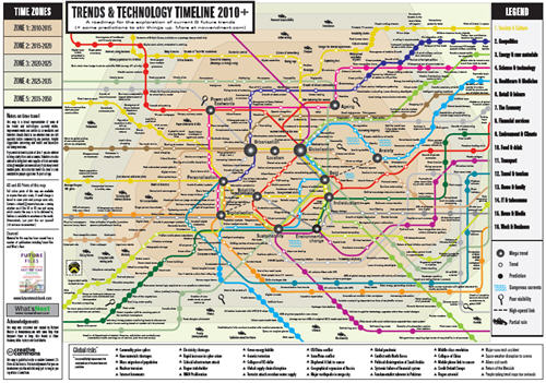 TrendsTimeline2010.jpg