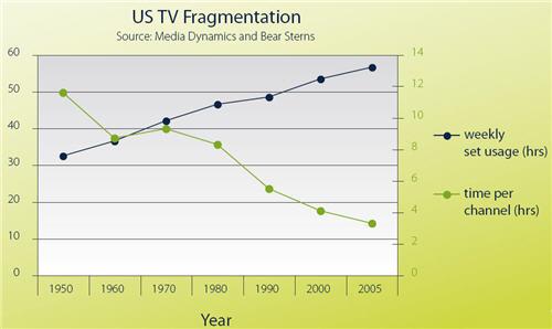 fragmentation_500w.jpg