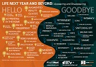 Life Next Year and Beyond: Appearing and Disappearing