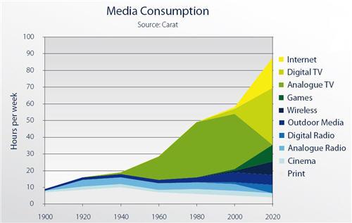 mediaconsumption_500w.jpg