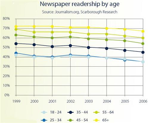 newspaper_age_500w.jpg