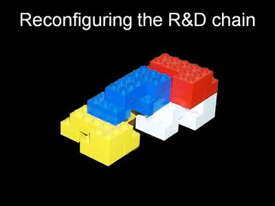 reconfiguringRandD.jpg