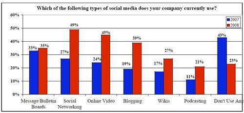 socialmediaInc500.jpg