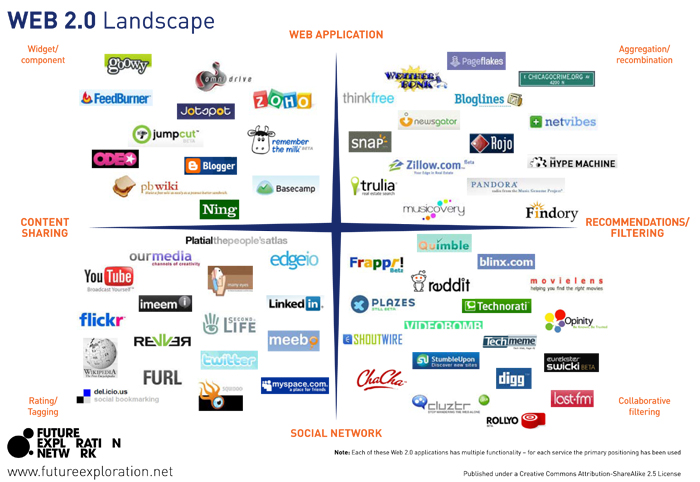 Web2-Pg3-Landscape