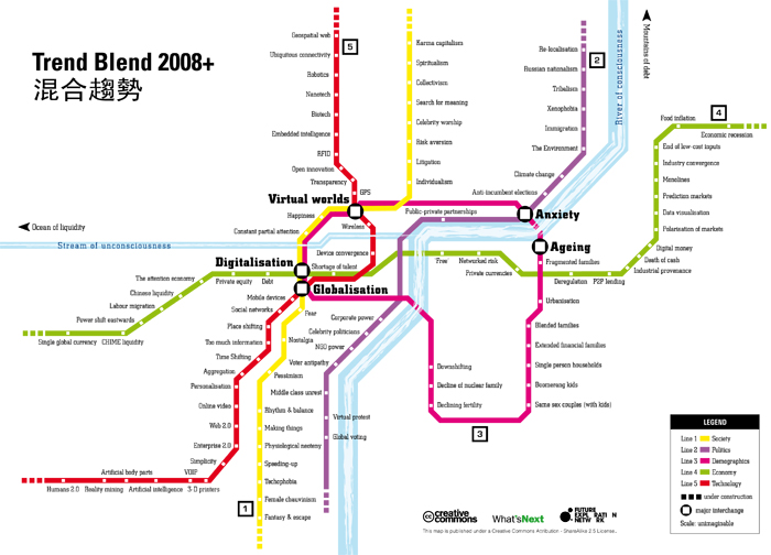 Trend Blend 2008