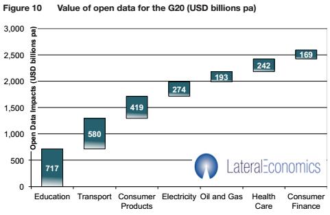 Opendata_G20