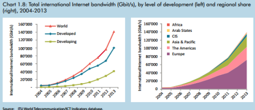 ITU_bandwidth