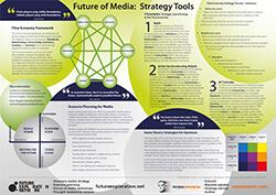 Media_Strategy_Tools
