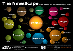 TheNewsScape