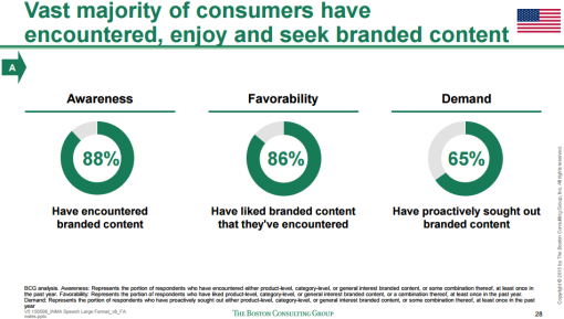 Branded_content_BCG_3_500