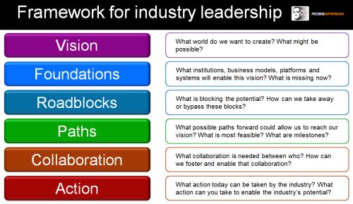 Framework_industry_leadership_500w