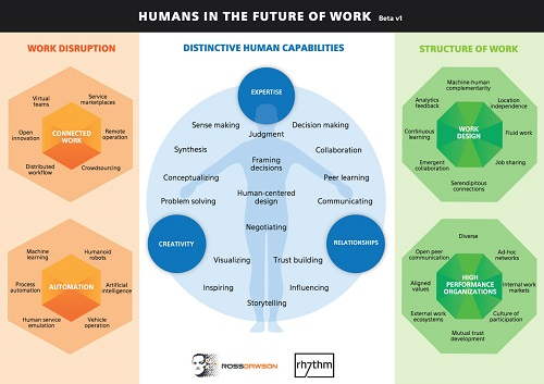 Humans-in-the-future-of-work_500w
