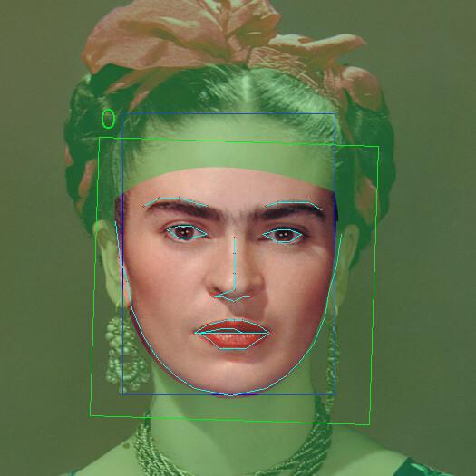 Frida Kahlo image bounded with segmentation mask